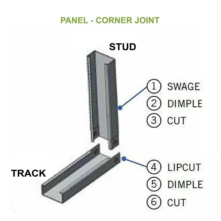 Détail de joint d'angle de panneau