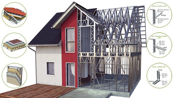 Maison métallique Unic Rotarex®